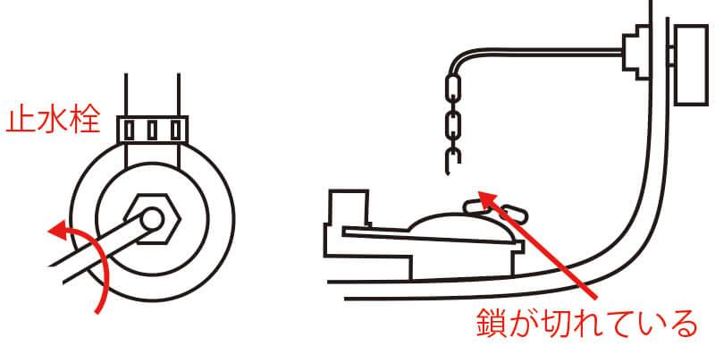 生活緊急質問:トイレ:イラスト2