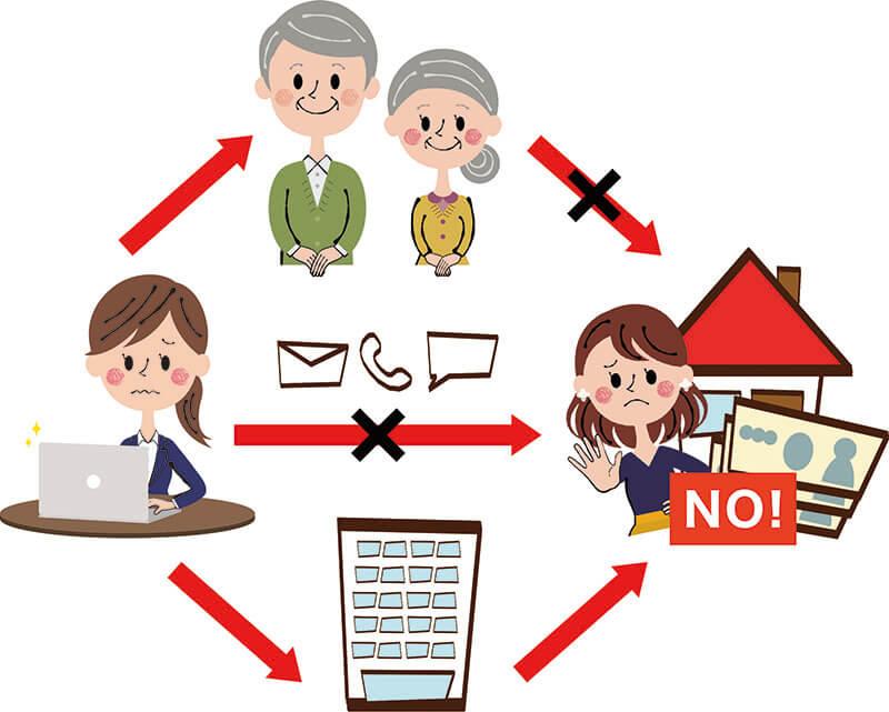 賃貸滞納対策:会社に連絡